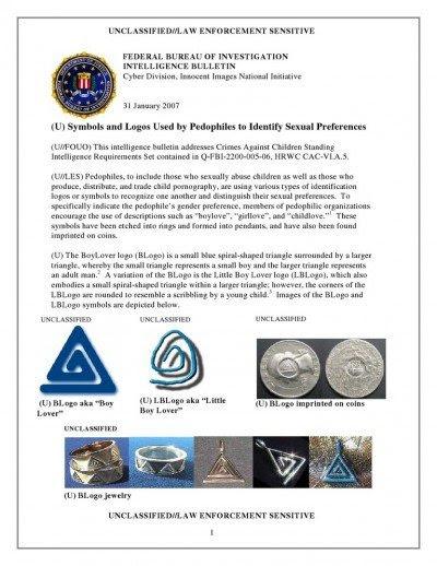 Arquivo que descreve símbolos do FBI usados por crianças abusar redes.
