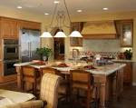 Country Home Decorating Ideas | Kitchen Layout and Decor Ideas