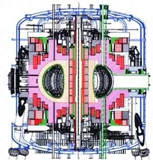 Fusão nuclear: sonho da energia das estrelas continua brilhando