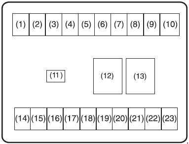Suzuki Alto Fuse Box Diagram Wiring Diagram Explained A Explained A Led Illumina It
