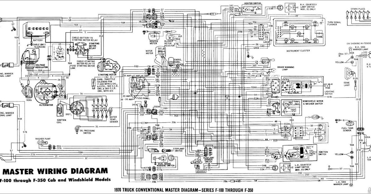 Master Wiring Diagram 68 Mustang Fuse | schematic and ...
