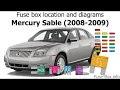 Get 200 Mercury Sable Fuse Diagram Images
