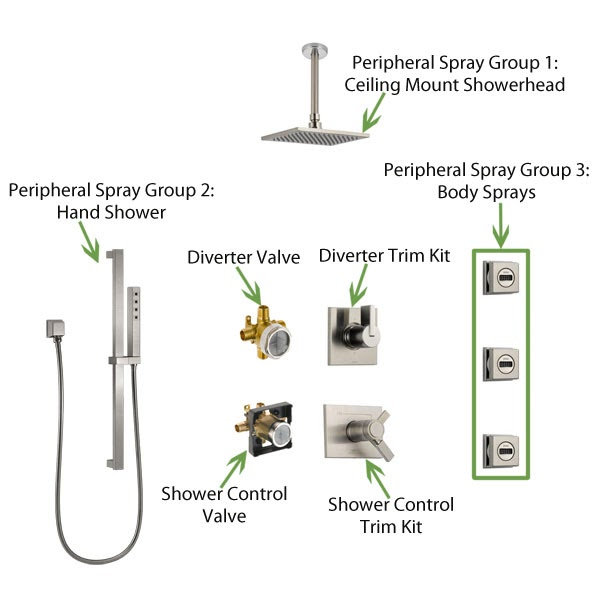 How Does A Shower Diverter Work Diagram
