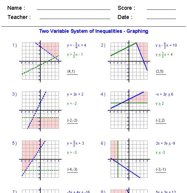 34 Graphing Linear Inequalities Practice Worksheet - Free ...