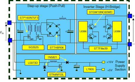 Circuit diagram of inverter 1000ww inverter circuit diagram ups ups circuit diagram 1000w pdf asfbconference2016 Image collections