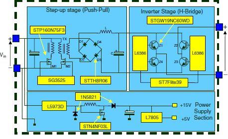 1000w schematic diagram for ups circuit diagram images 1000w schematic diagram for ups download schematics pdf 1000w schematic diagram for ups ccuart Choice Image
