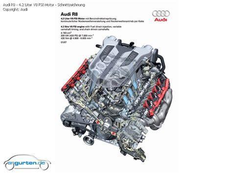 Foto Audi R8   4.2 Liter V8 FSI Motor   Schnittzeichnung Bilder Audi R8 Bildgalerie (Bild 25)