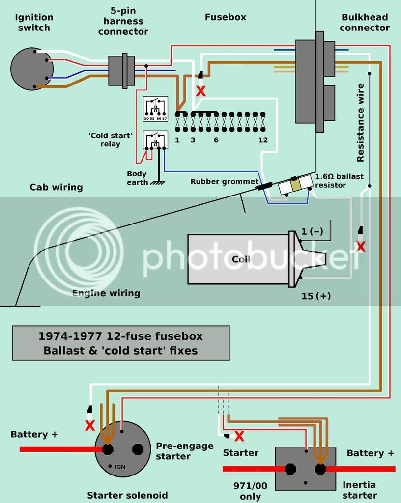 Land Rover Series 3 Fuse Box Wiring - Wiring Diagram Schemas
