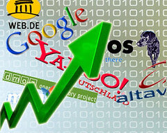 Landing Pages, SEO, Link Building, Websites, Blogs, FX777, FX777222999, Online Marketing, Bookmarking, Networking sites