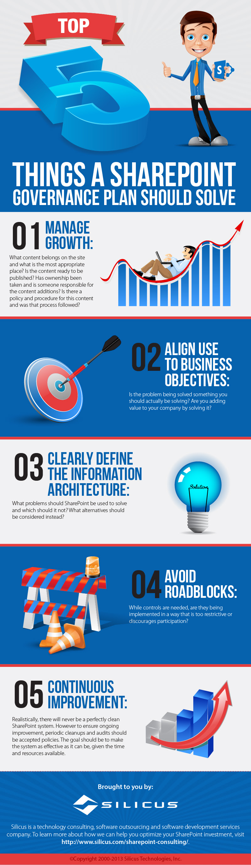 Governance Leads to SharePoint Success [Infographic] image Silicus Technologies SharePoint Governance Infographic