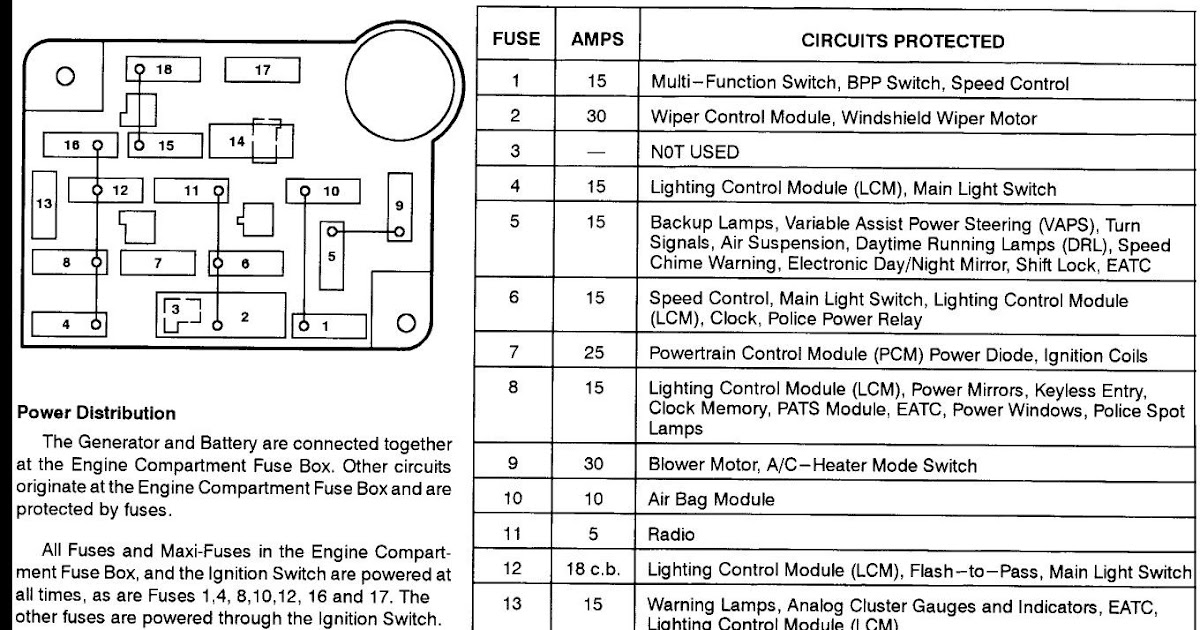 2003 Chevy Express Wiring Diagram