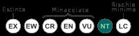 Status iucn3.1 NT it.svg