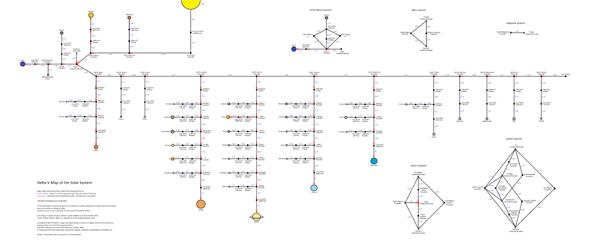 Real Solar System Delta V Map Solar System Pics