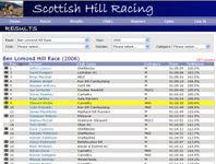 Race Results Page