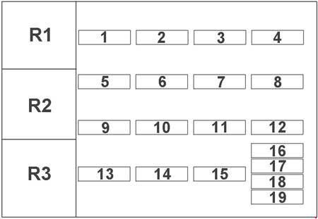 Fiat Uno Fuse Box Diagram Fuse Diagram