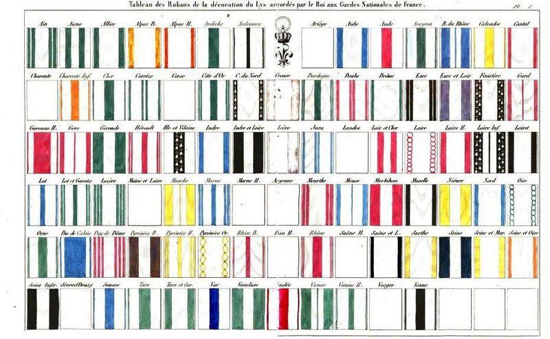 Fichier:Rubans de la Décorartion du Lys.jpg