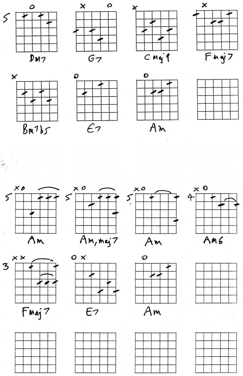 jazz chord progressions 2015Confession