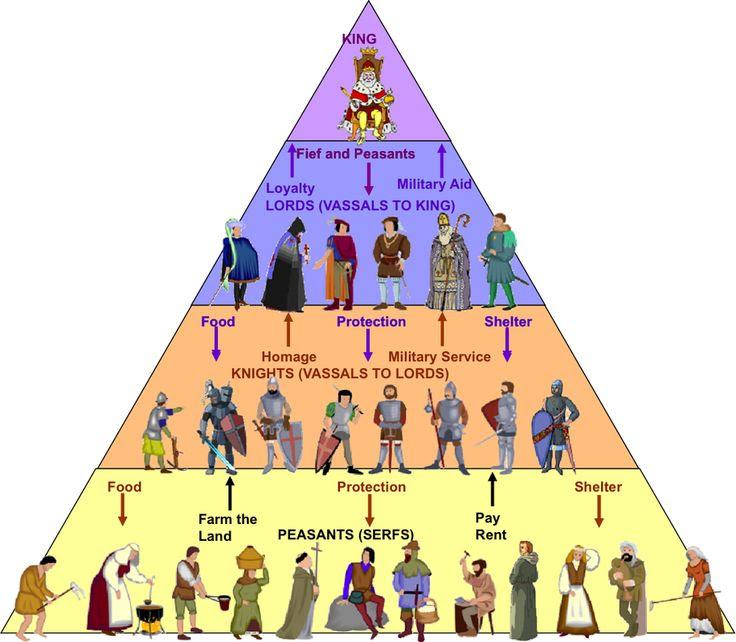 Πυραμίδα του θανάτου: ο οποίος διευθύνει πραγματικά αυτό τον κόσμο;