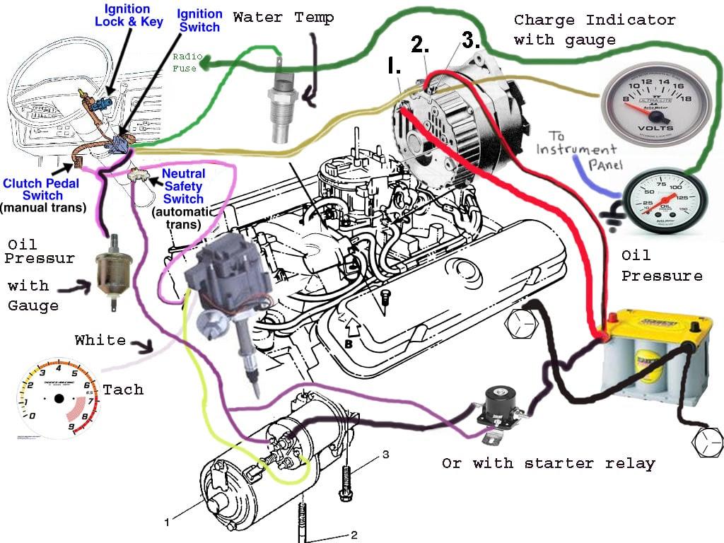 1968 Pontiac Firebird Alternator Wiring Diagram Fuel Filter Cross Reference Chart Fuses Boxs Kankubuktikan Jeanjaures37 Fr
