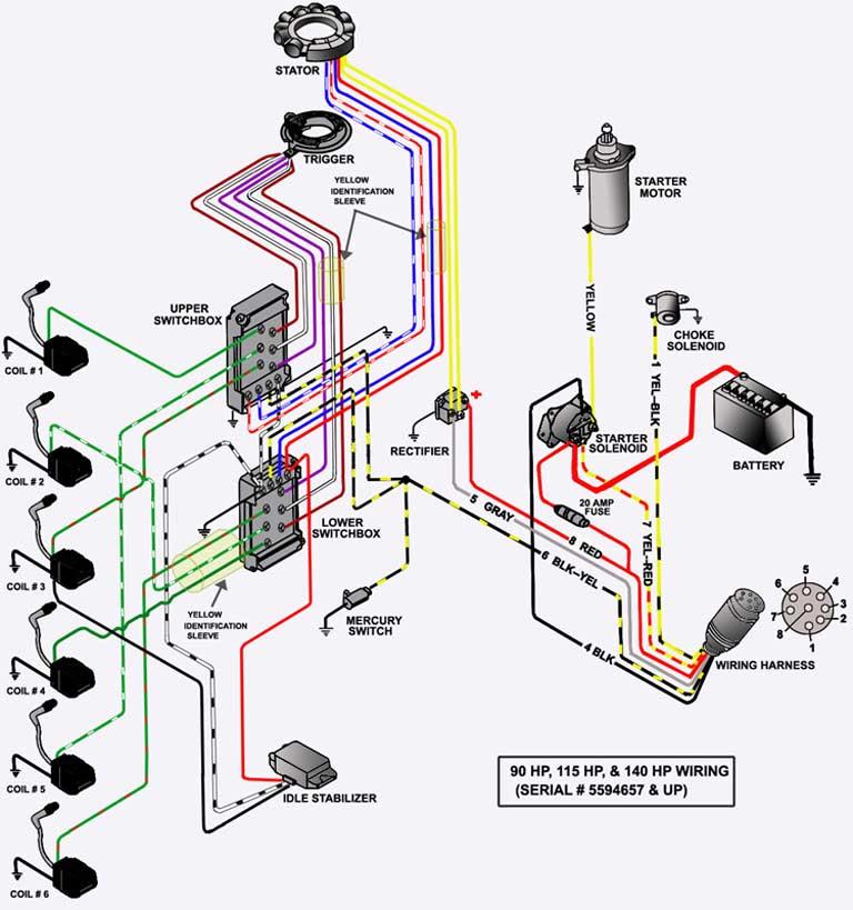 80 Hp Mercury Wiring Diagram Full Hd Version Wiring Diagram Torodiagram As4a Fr