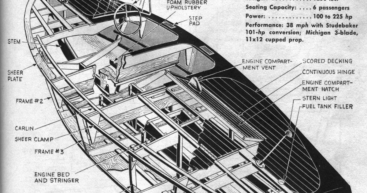riviera model boat plans   Sail and Canoe Boat Plans