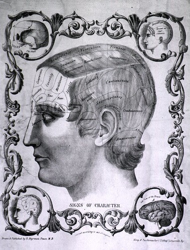 Signs of Character, 1843 (NLM)