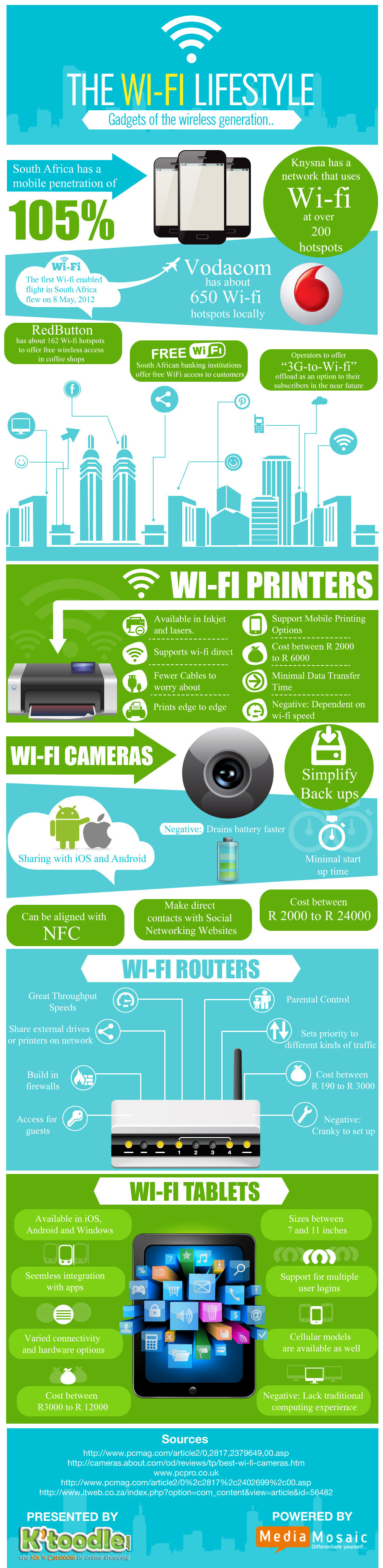 Infographic: The Wi-fi Lifestyle Gadgets of the Wireless Generation