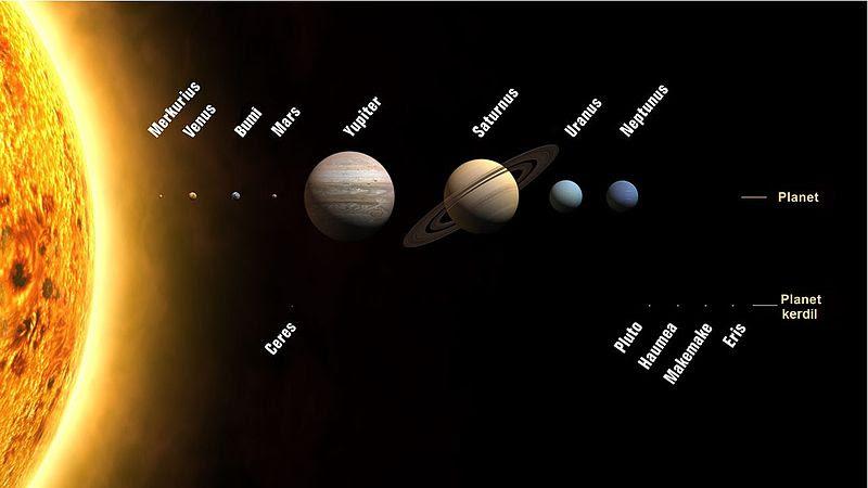 Berkas:Planets2008-id.jpg