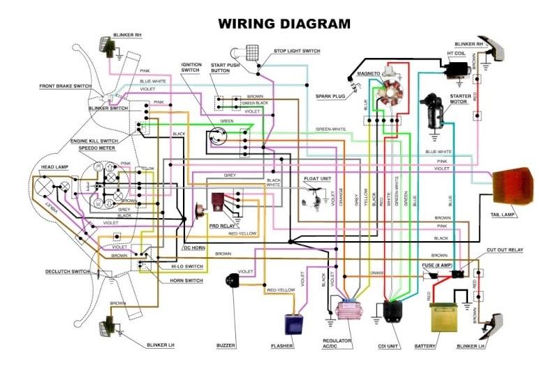 Wiring Diagram Vespa Excel