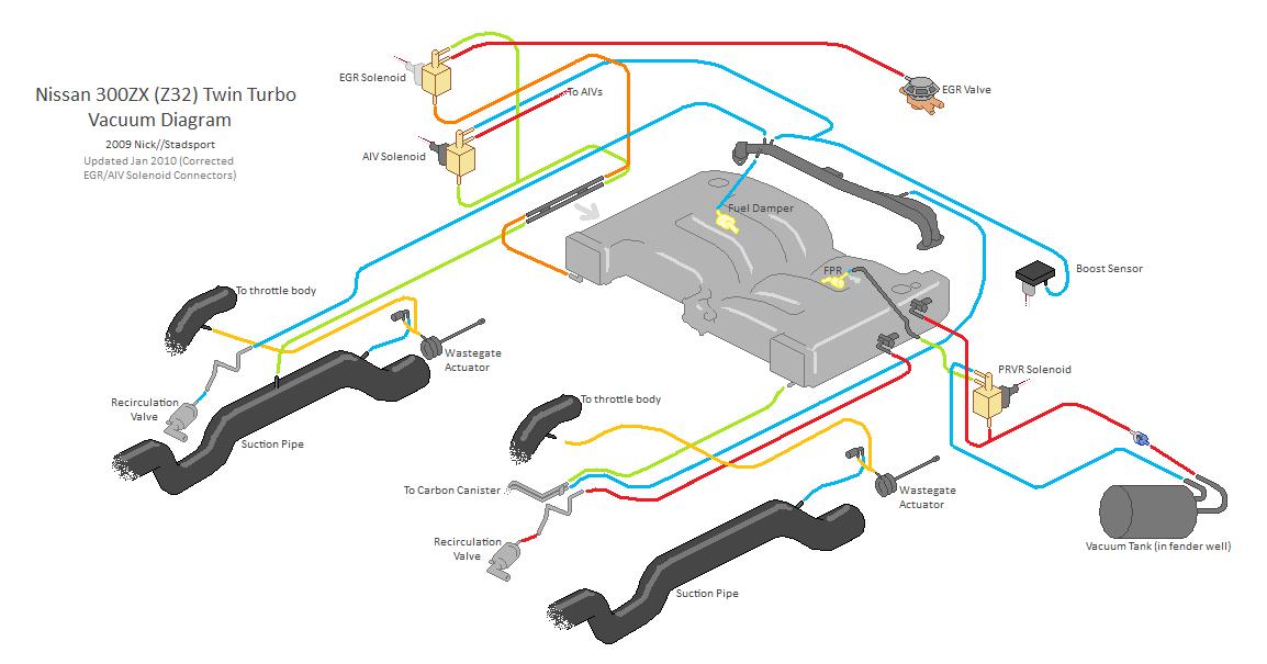 Diagram Nissan 300zx Engine Diagram Full Version Hd Quality Engine Diagram Diagraminc Berton Photographe Fr
