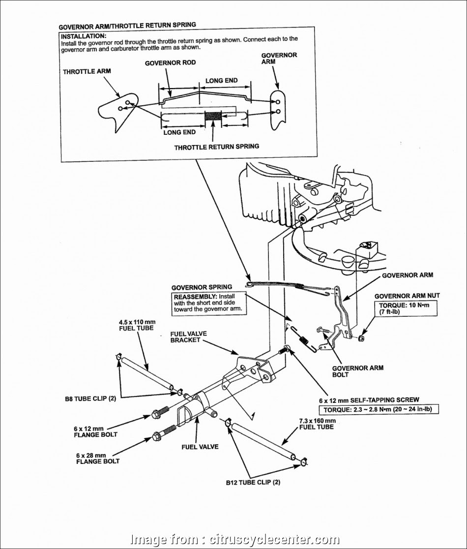 Diagram 1989 Mustang Starter Solenoid Wiring Diagram Full Version Hd Quality Wiring Diagram Soho Yti Fr