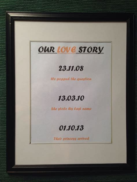 Anniversary present. Important dates. Diy photo frame