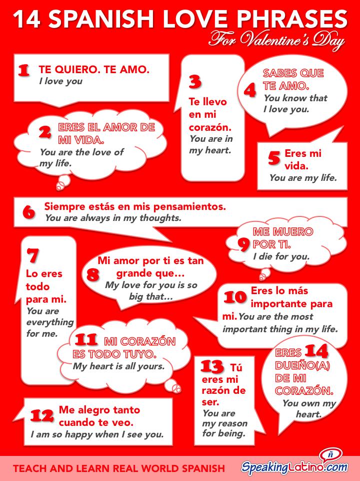 Spanish Love Phrases For Valentine S Day Infographic