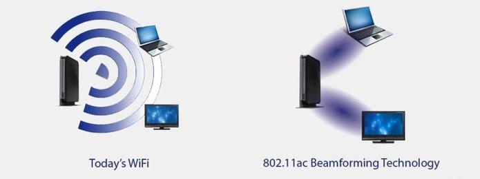 Tecnologia redireciona sinal para dispositivos conectados (Foto: Divulgação/Netgear)