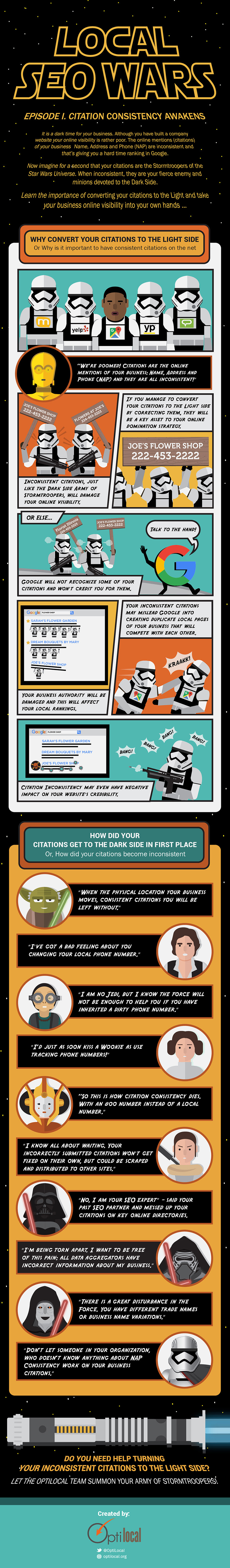 Local Citations Explained With Star Wars Characters: The Local Seo Wars Infographic