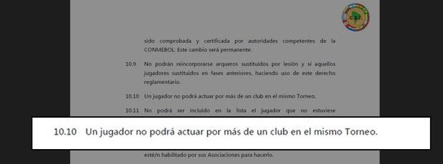 Regulamento da Libertadores (Foto: Reprodução)