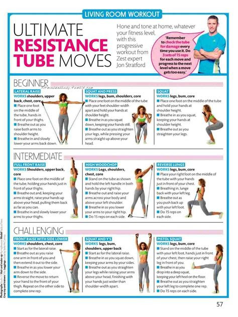 resistance band workouts   body arms legs