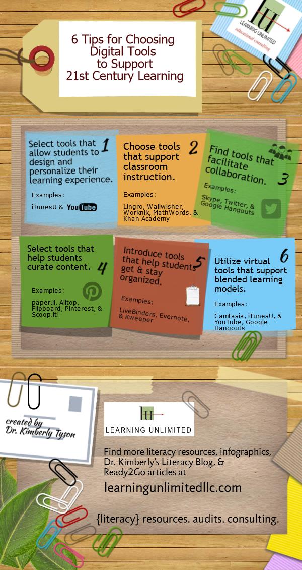digital tips for teachers