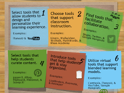 Tips and Tools to Help you Better integrate Technology in Your Instruction