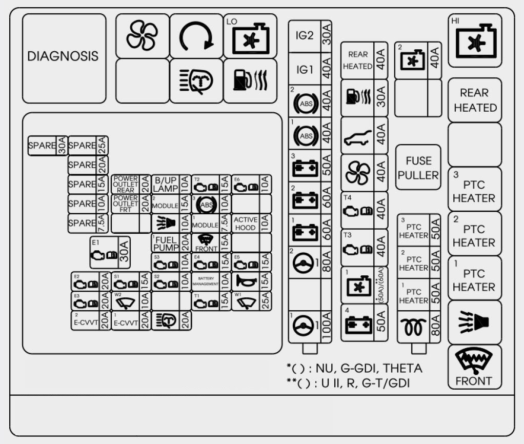 2007 Hyundai Tucson Fuse Box Diagram