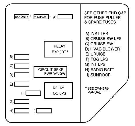 Oldsmobile Alero 2000 Fuse Box Diagram Auto Genius