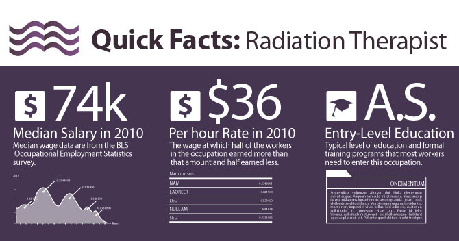Pax on both houses: Radiation Therapy: Quickest Route To A ...