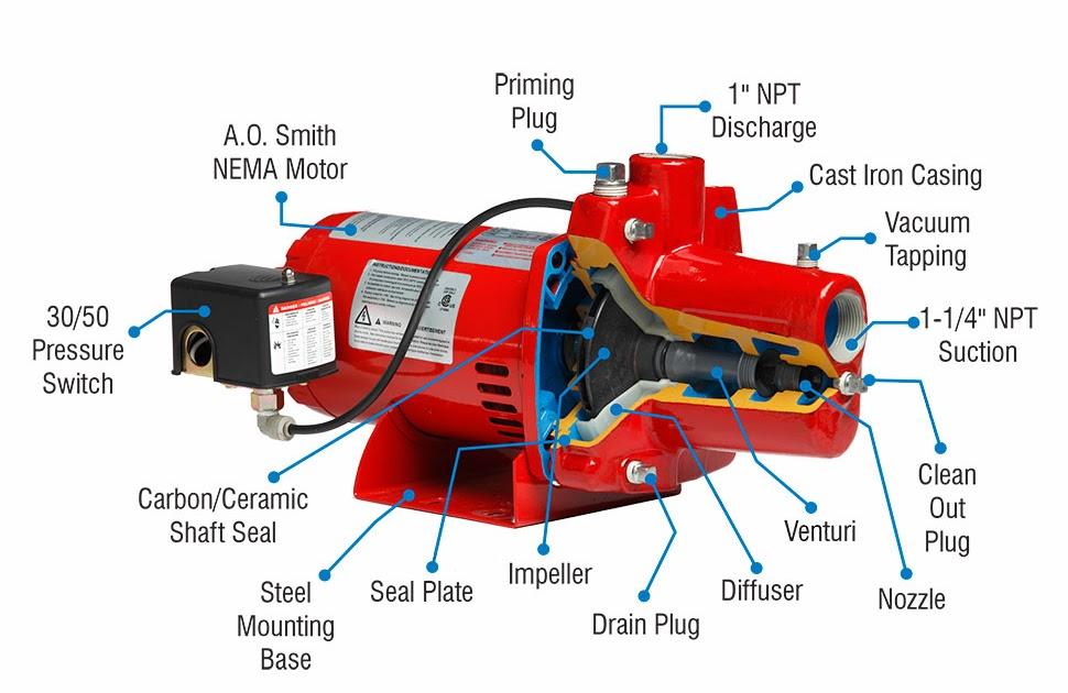 35 Jet Well Pump Diagram