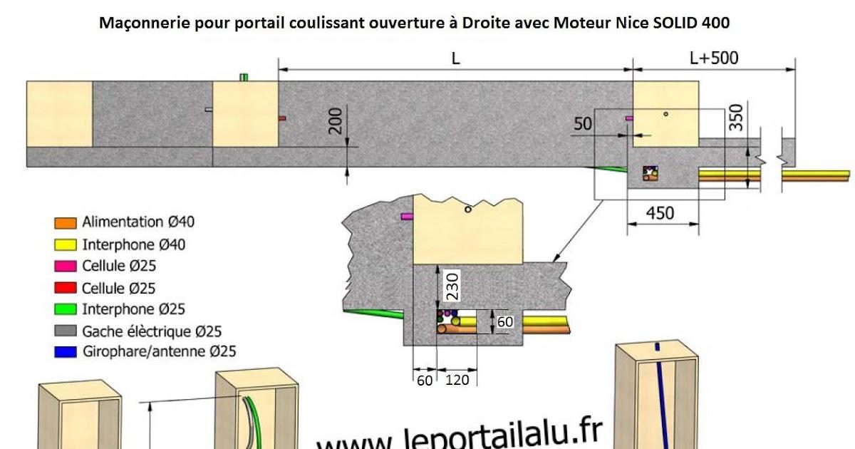 Pose Motorisation Portail Coulissant Nice Motorisation Portail