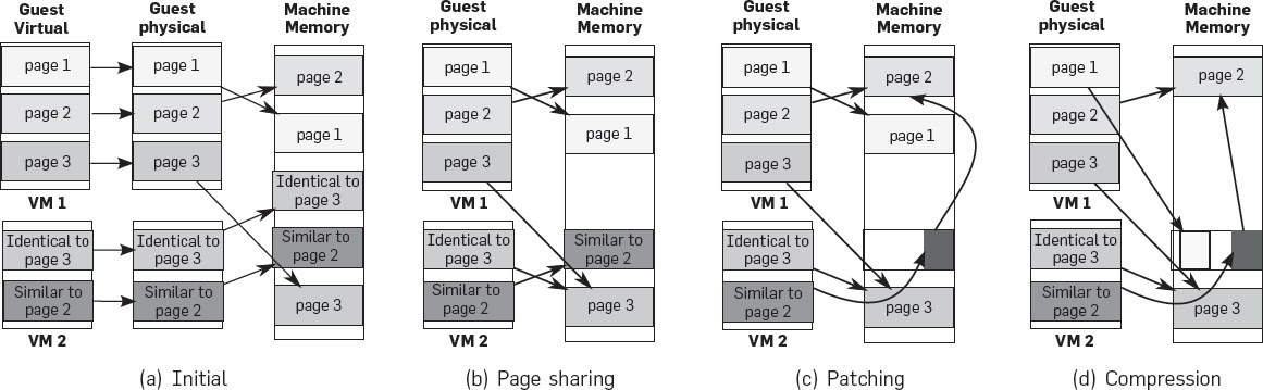 Difference Engine Diagram