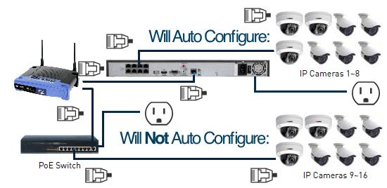 30 Swann Security Camera Wiring Diagram