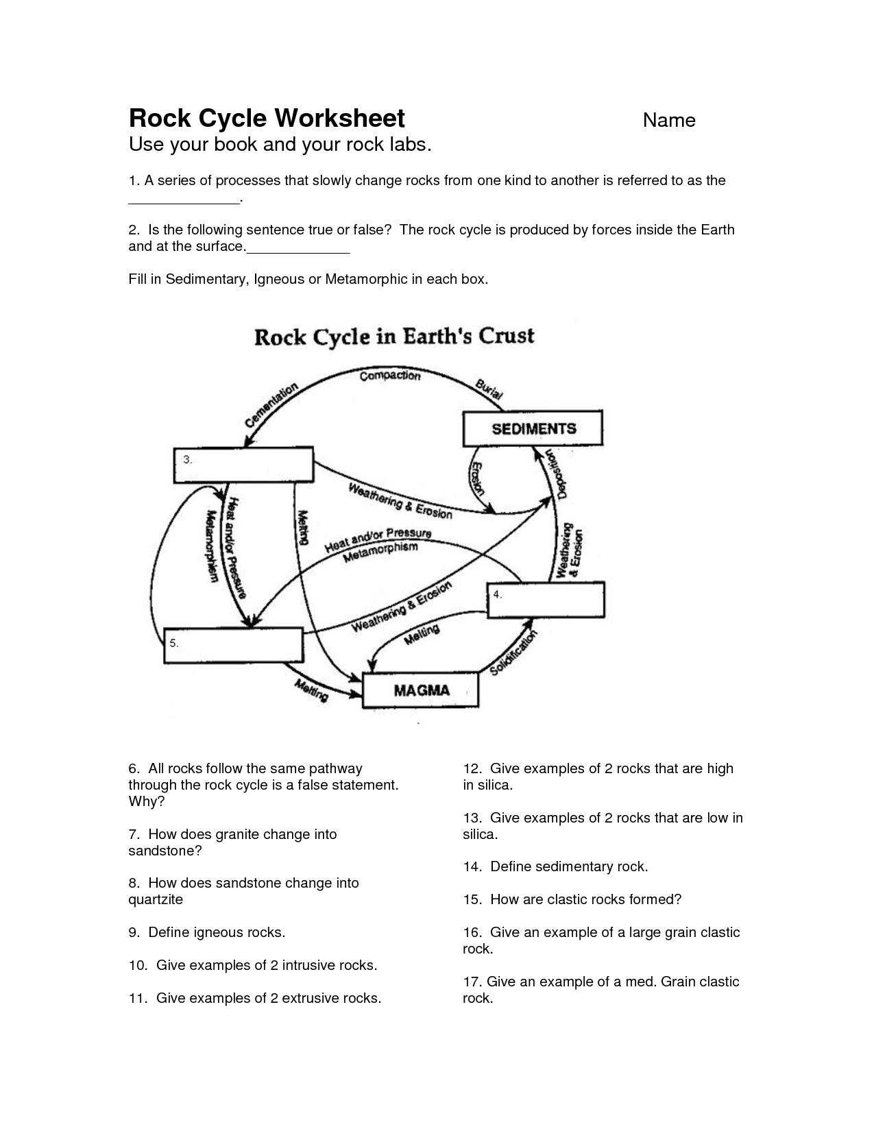 Blank Rock Cycle Worksheets Manual Guide