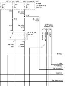 29 2005 Dodge Stratus Fuse Box Diagram - Wiring Diagram List