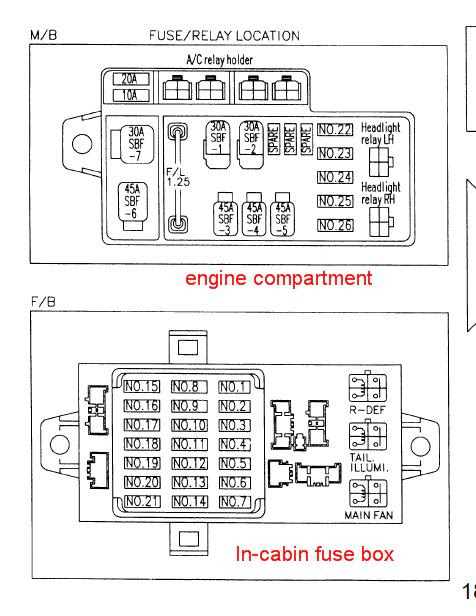 2003 Subaru Wrx Fuse Box Diagram Power 12 Volt Relay Wiring Diagram Bege Wiring Diagram