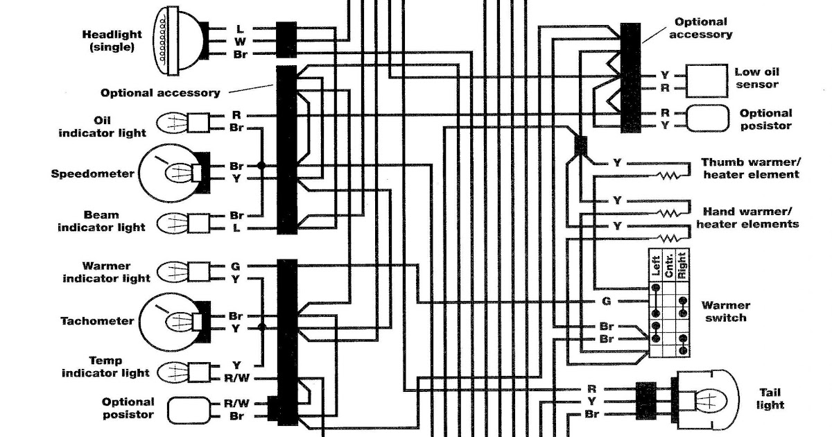 Wiring Diagram Zxr 400